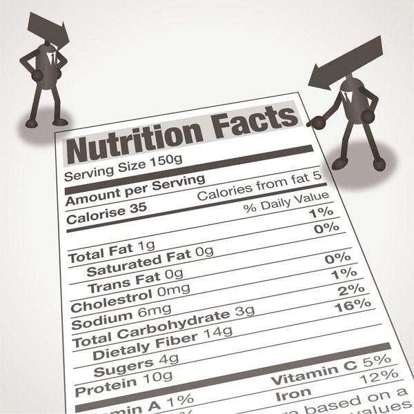 Food Label Basics